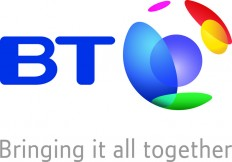 BT Customer Service Number | BT Contact Number - 0844 800 3114 | Contact Telephone Numbers