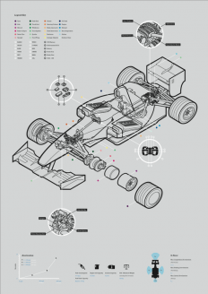 X-Ray F1 on