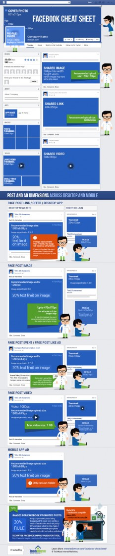 INFOGRAPHIC: Cheat Sheet for Facebook Page Admins – AllFacebook on Inspirationde