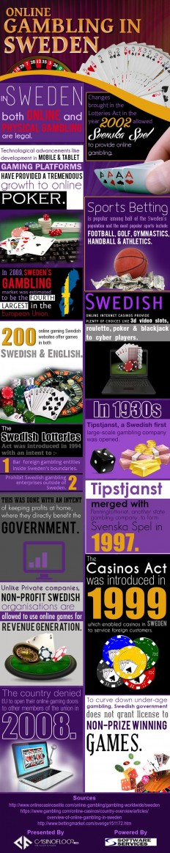 Pin by Casino Floor on Casino Floor- Infographics | Pinterest