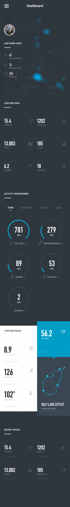 DASHBOARD_FULL.png by Ben Mingo