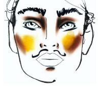 MAC Cosmetics at Parish Fashion Week 2010 – Face Charts – 5 March | Chic Profile