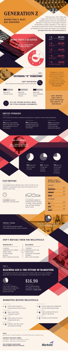 Infographics / Meet Generation Z: Marketing's Next Big Audience [Infographic]