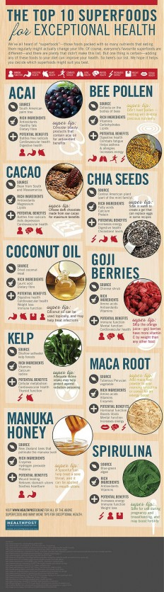 The Top 10 Superfoods for Exceptional Health [Infographic] - Living Green Magazine : Living Green Magazine
