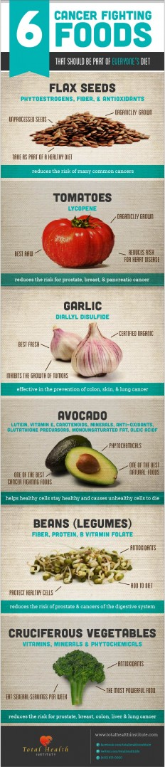6 Cancer Fighting Foods - Infographic | TotalHealthInstitute.com