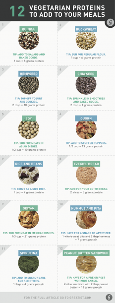 12 Complete Proteins Vegetarians Need to Know About | Greatist