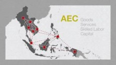 7 Things you need to know about ASEAN - YouTube