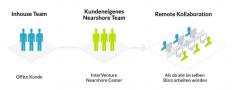 Services - Eigenes Nearshoring Team Modell - InterVenture