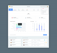 Dashboard-Retina.png by Zulal Ahmad