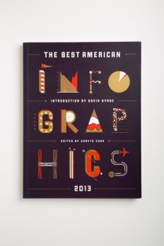 Houghton Mifflin. Co-illustration: James Bamford. on Inspirationde