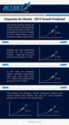 JScharter.com - 2015 Growth Predictions | Visual.ly