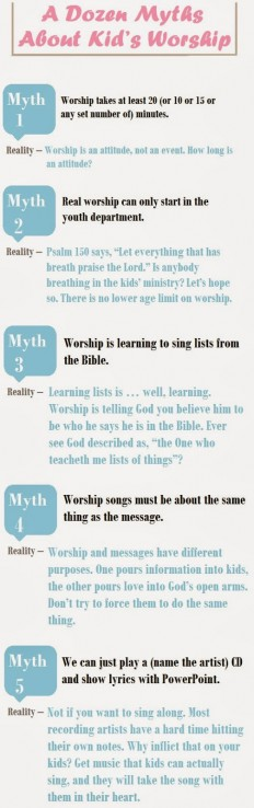Mimi Rothschild | Homeschooling Mom: A Dozen Myths About Kid's Worship