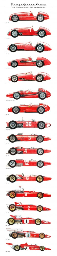 "Vintage Ferrari Racing poster. Beautiful ""small multiple"" set up that allows detailed comparisons. 