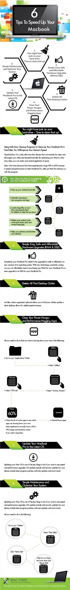 6 Tips To Speed Up Your Macbook - Imgur