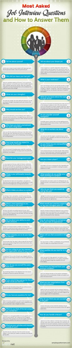 Most-Asked-Job-Interview-Questions-and-How-to-Answer-Them.jpg (900×4340)