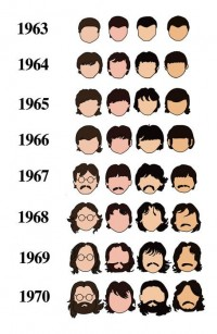 beatles, george harrison, hair, john lennon, paul mccartney, ringo starr - inspiring picture on Favim.com