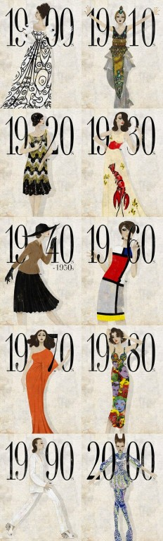 fashion history | About Fashion | Pinterest