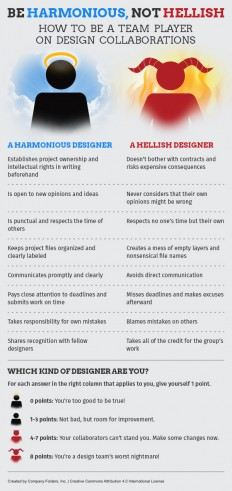 14 Ways to Be the Worst Graphic Designer on Your Team