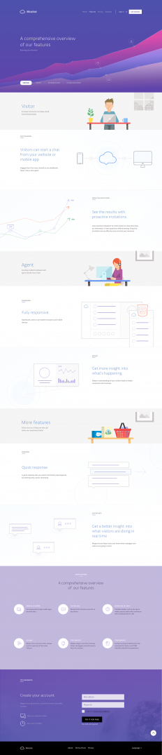 features_dribbble.png by Unity