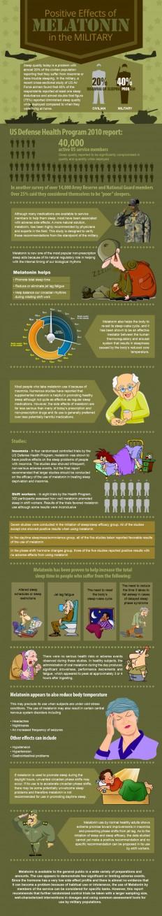 Positive Effects of Melatonin | Visual.ly