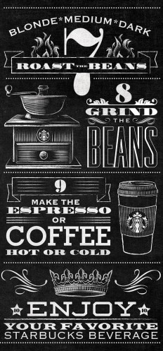 Starbucks Bean to Beverage Chalk Board Mural by Jaymie McAmmond, via Behance | Inspiration: Letters & Letters | Pinterest
