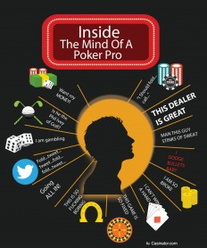 Inside The Mind of A Poker Pro | Visual.ly
