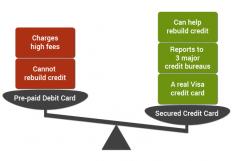 Secured Credit Card VS Visa Prepaid Card - OneUnited Bank