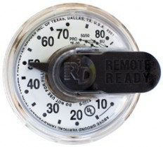 Read Your Gauge/Meter - Gastec Online