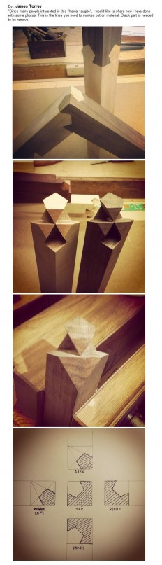 Kawai tsugite | ?? | Pinterest | 3D Printing, Joinery and Japanese Joinery