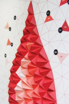 Pattern Matters: Tangible Paper Infographic in Data Visualization