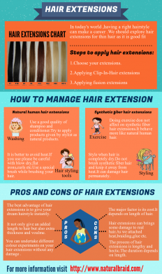 View image: Hair extensions