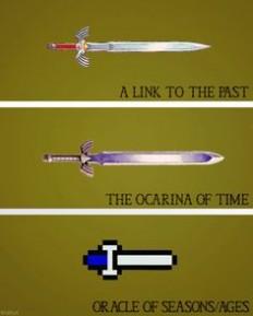 khaliszt: The Legend of Zelda - Master Sword | GamesNEXT #Nintendo| LoZ | Pinterest| Épées, Zelda et Zelda