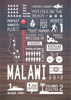 Southern Africa Travel Infographics Art And Design Inspiration From Around The World On Inspirationde