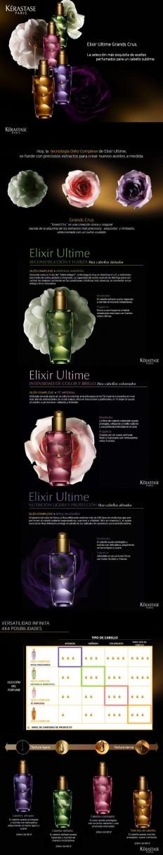 Elixir Ultime Grands Crus de Kérastase per a Nuduka. Nuduka us presenta la nova gamma de Kérastase d'olis perfumats per a tots tipus de cabells. | Pinterest