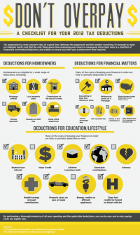 A Checklist for Your 2012 Deductions - Don't Overpay!   Visual.ly