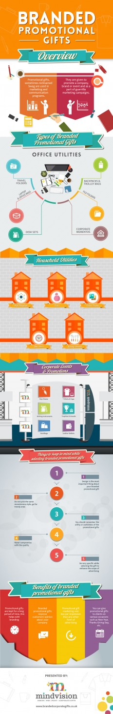 An Innovative Way Infographic | Branded Promotional Gifts and Products | Promote Your Business Infographic | Branded Corporate Gifts