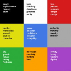 Infographic: The Psychology Behind Logo and Color Choice