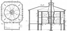 Rotary Jails - Futility Closet
