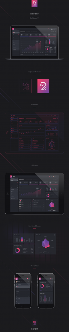 Sentient - Dashboard UI on