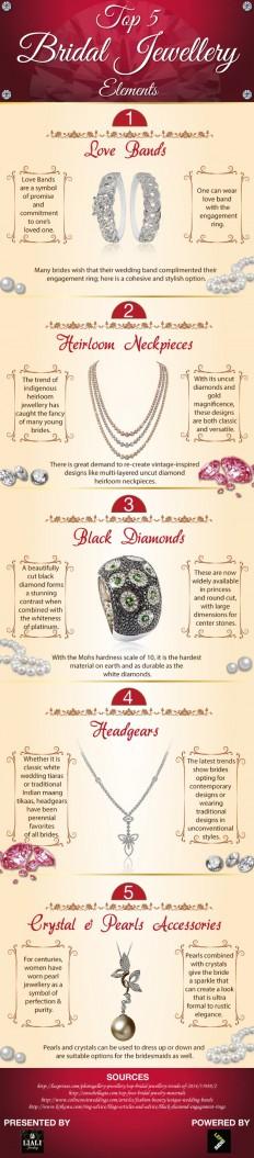 top-5-bridal-jewellery-elements_5811e1b0c6231_w1500.jpg (JPEG Image, 1500×6822 pixels)