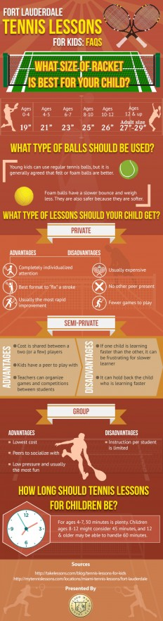 Infographic – What to ask before going ahead with tennis lessons? | Visual.ly