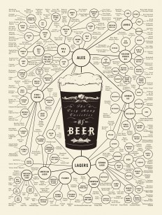 poster_beer_1300.jpg (1300×1733)