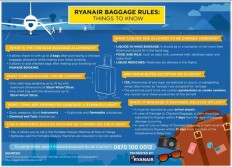 Ryanair Baggage Rules: Things to Know