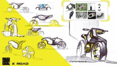 Car Design Core - Timeline