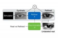 Alla ricerca dell'intelligenza artificiale - Tecnologia & Comunicazione