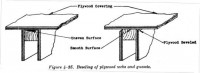 Wood joints and adhesives (xhtml w3c 01/10)