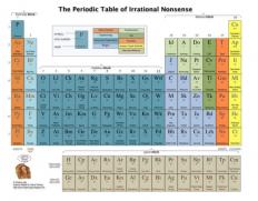 Periodic Table of Irrational Nonsense this isn't happiness.™ Peter Nidzgorski, tumblr