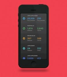 Cull App | AisleOne