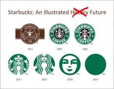 AdFreak: Starbucks logo: timeline of future redesigns