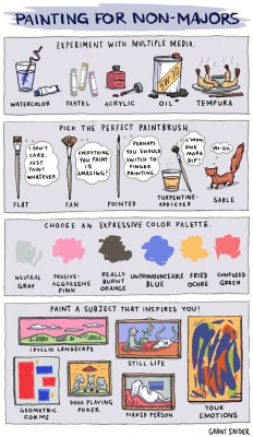 INCIDENTAL COMICS: Painting for Non-Majors